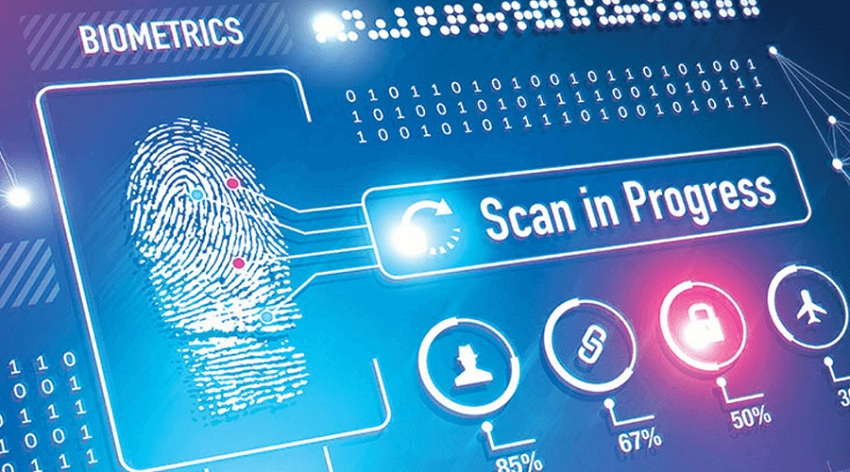 Biometrics and human rights
